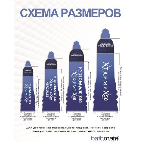 Гидропомпа Bathmate Hydromax X20 Brilliant Red